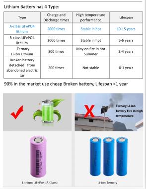 solar street light battery difference
