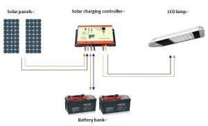 solar street light li ion battery